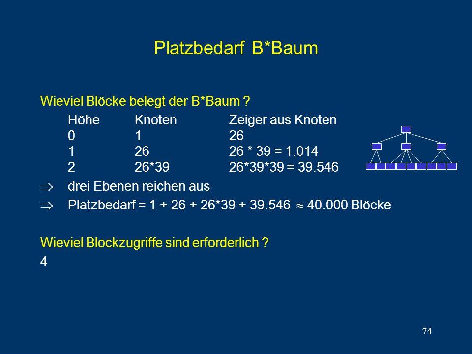 74 Platzbedarf B*Baum Wieviel Blöcke belegt der B*Baum ? HöheKnotenZeiger aus Knoten 0126 12626 * 39 = 1.014 226*3926*39*39 = 39.546 drei Ebenen reich