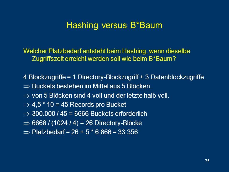 75 Hashing versus B*Baum Welcher Platzbedarf entsteht beim Hashing, wenn dieselbe Zugriffszeit erreicht werden soll wie beim B*Baum? 4 Blockzugriffe =