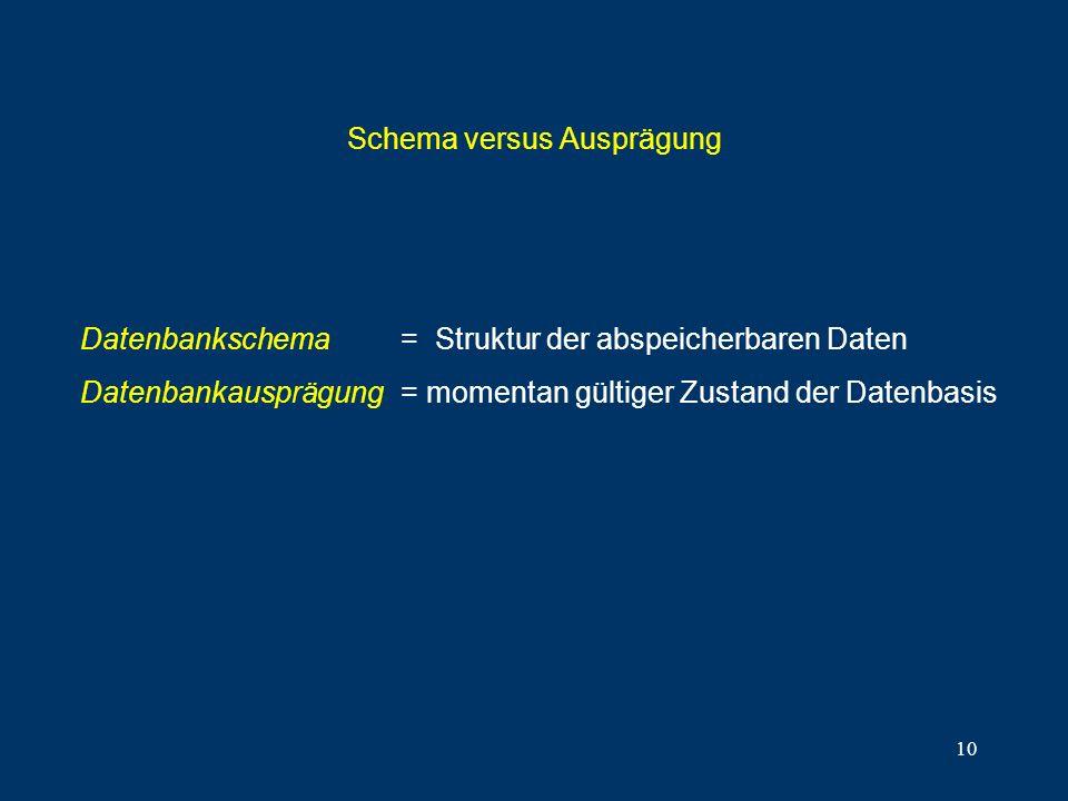 10 Schema versus Ausprägung Datenbankschema = Struktur der abspeicherbaren Daten Datenbankausprägung = momentan gültiger Zustand der Datenbasis