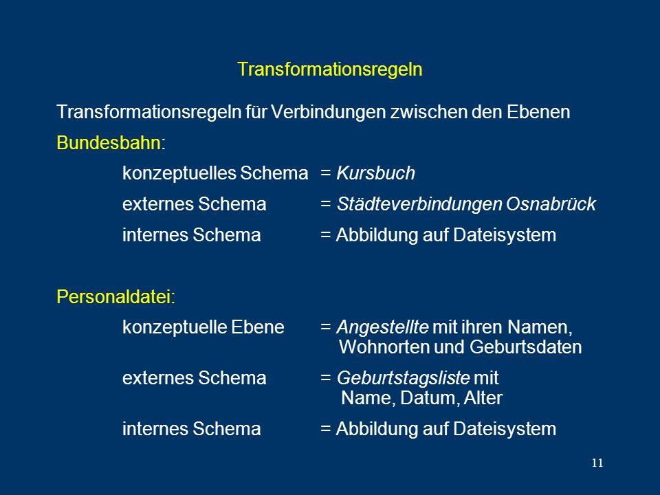 11 Transformationsregeln Transformationsregeln für Verbindungen zwischen den Ebenen Bundesbahn: konzeptuelles Schema = Kursbuch externes Schema = Städ