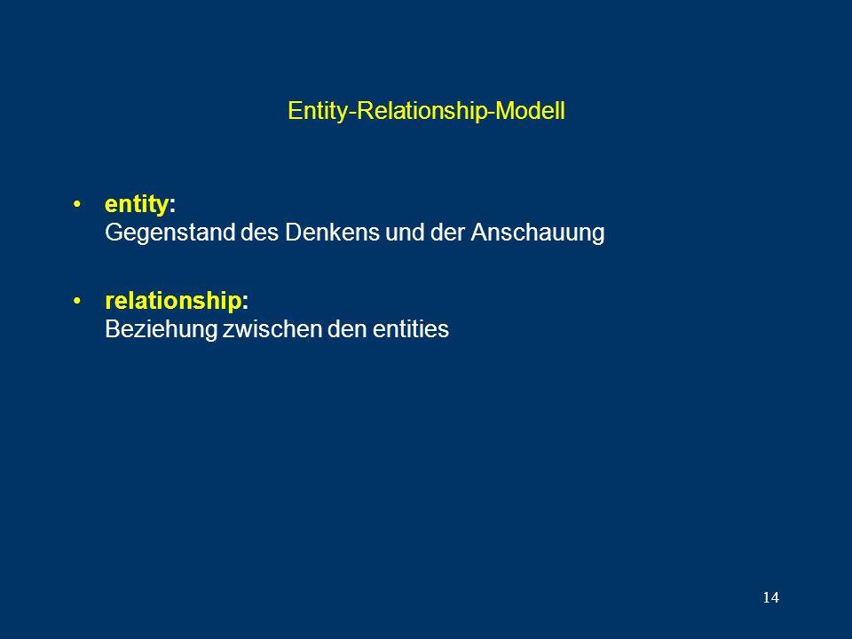 14 Entity-Relationship-Modell entity: Gegenstand des Denkens und der Anschauung relationship: Beziehung zwischen den entities