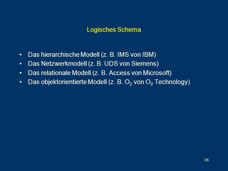 16 Logisches Schema Das hierarchische Modell (z. B. IMS von IBM) Das Netzwerkmodell (z. B. UDS von Siemens) Das relationale Modell (z. B. Access von M