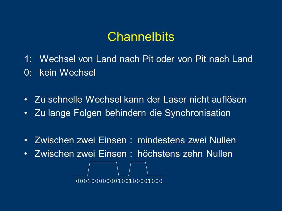 Channelbits 1: Wechsel von Land nach Pit oder von Pit nach Land 0: kein Wechsel Zu schnelle Wechsel kann der Laser nicht auflösen Zu lange Folgen behindern die Synchronisation Zwischen zwei Einsen : mindestens zwei Nullen Zwischen zwei Einsen : höchstens zehn Nullen 00010000000100100001000