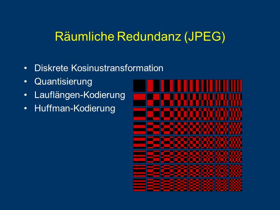 Räumliche Redundanz (JPEG) Diskrete Kosinustransformation Quantisierung Lauflängen-Kodierung Huffman-Kodierung