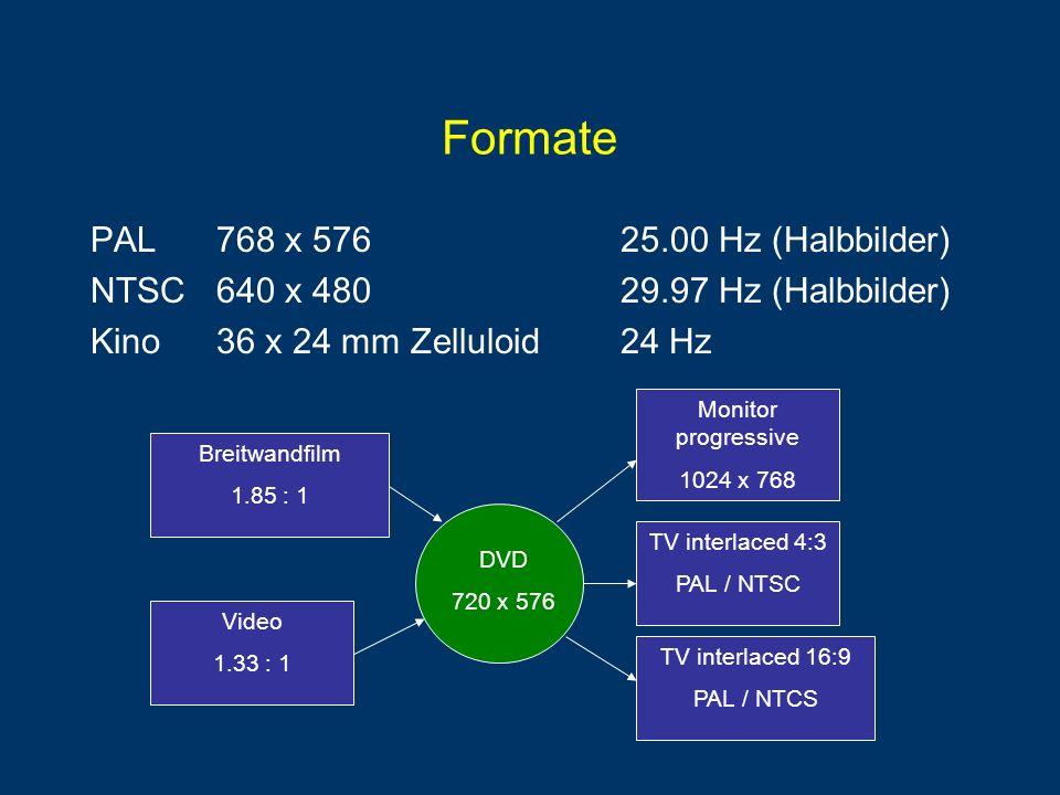 Formate PAL 768 x 57625.00 Hz (Halbbilder) NTSC 640 x 48029.97 Hz (Halbbilder) Kino 36 x 24 mm Zelluloid24 Hz DVD 720 x 576 Breitwandfilm 1.85 : 1 Video 1.33 : 1 Monitor progressive 1024 x 768 TV interlaced 4:3 PAL / NTSC TV interlaced 16:9 PAL / NTCS