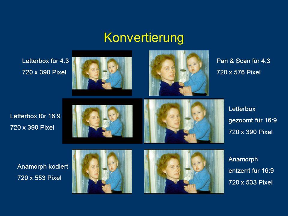 Konvertierung Letterbox für 4:3 720 x 390 Pixel Pan & Scan für 4:3 720 x 576 Pixel Letterbox für 16:9 720 x 390 Pixel Letterbox gezoomt für 16:9 720 x 390 Pixel Anamorph kodiert 720 x 553 Pixel Anamorph entzerrt für 16:9 720 x 533 Pixel