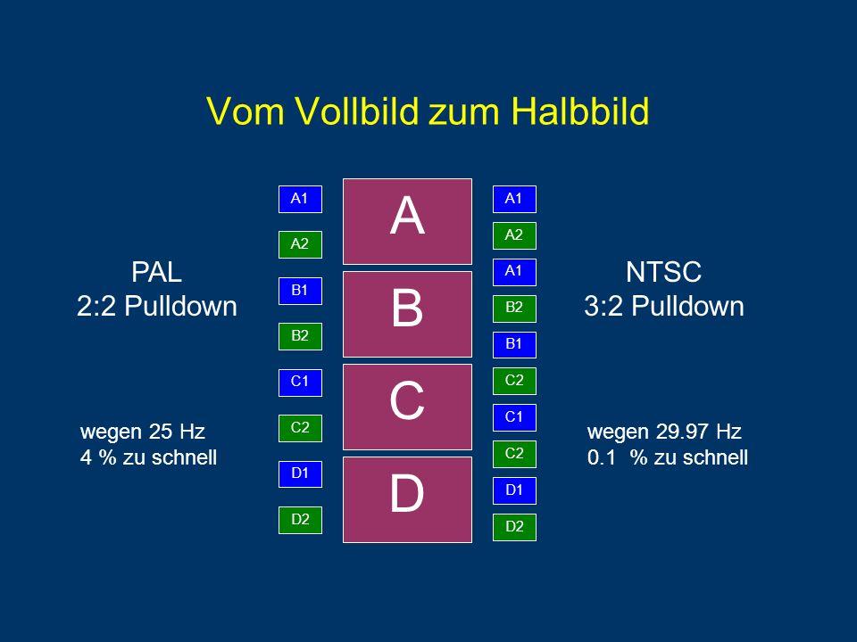 Vom Vollbild zum Halbbild A B C D A1 A2 A1 B2 B1 C2 C1 C2 D1 D2 A1 A2 B1 B2 C1 C2 D1 D2 PAL 2:2 Pulldown NTSC 3:2 Pulldown wegen 25 Hz 4 % zu schnell wegen 29.97 Hz 0.1 % zu schnell