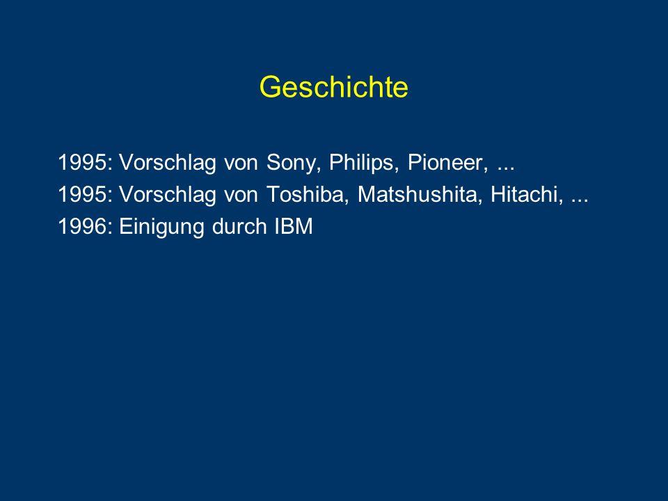 Geschichte 1995: Vorschlag von Sony, Philips, Pioneer,...