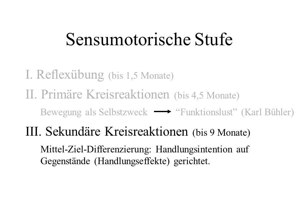Sensumotorische Stufe I. Reflexübung (bis 1,5 Monate) II. Primäre Kreisreaktionen (bis 4,5 Monate) Bewegung als Selbstzweck Funktionslust (Karl Bühler