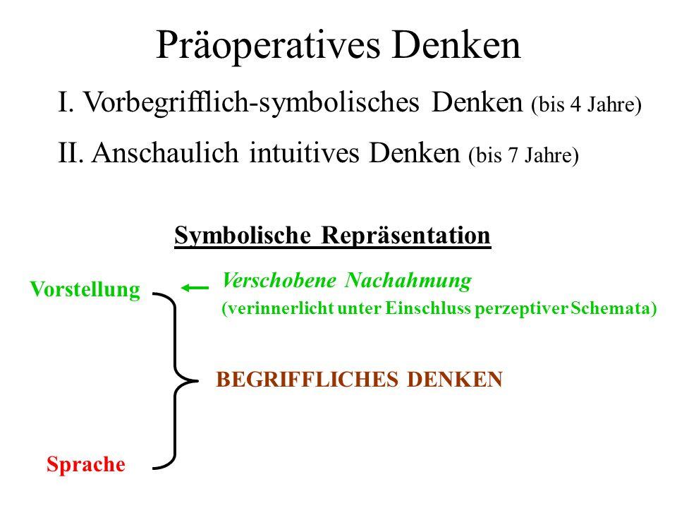 Präoperatives Denken I. Vorbegrifflich-symbolisches Denken (bis 4 Jahre) II. Anschaulich intuitives Denken (bis 7 Jahre) Symbolische Repräsentation Vo