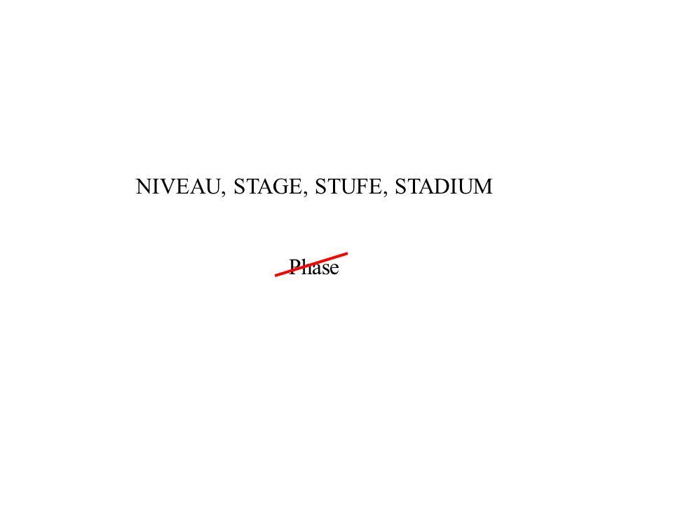 NIVEAU, STAGE, STUFE, STADIUM Phase