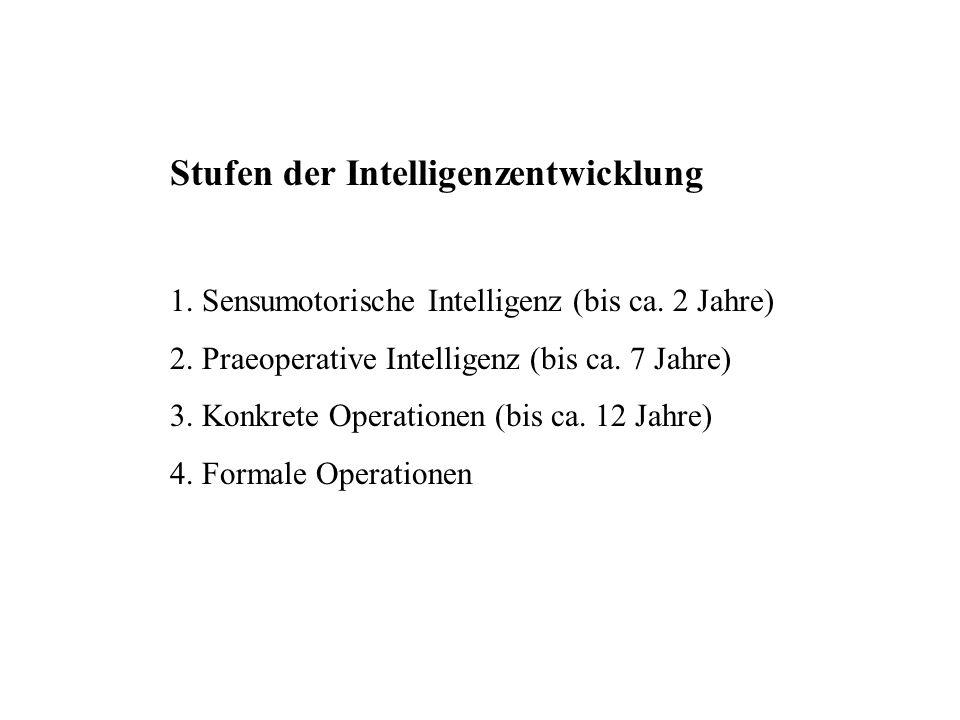 Stufen der Intelligenzentwicklung 1. Sensumotorische Intelligenz (bis ca. 2 Jahre) 2. Praeoperative Intelligenz (bis ca. 7 Jahre) 3. Konkrete Operatio