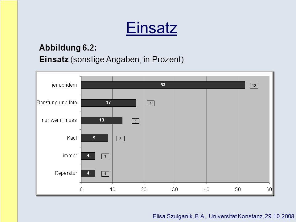 Einsatz Abbildung 6.2: Einsatz (sonstige Angaben; in Prozent) 12 1 1 2 3 4 Elisa Szulganik, B.A., Universität Konstanz, 29.10.2008