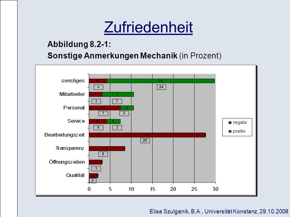 Zufriedenheit Abbildung 8.2-1: Sonstige Anmerkungen Mechanik (in Prozent) 244 73 37 34 26 8 3 2 Elisa Szulganik, B.A., Universität Konstanz, 29.10.200