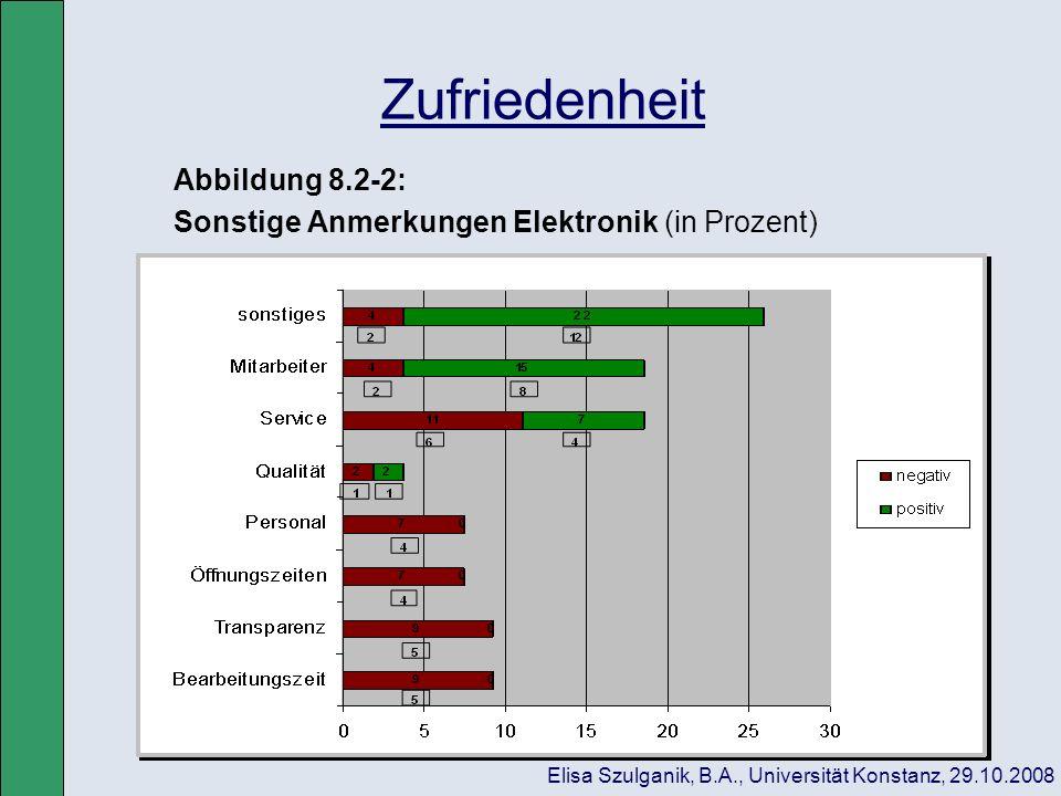 Zufriedenheit Abbildung 8.2-2: Sonstige Anmerkungen Elektronik (in Prozent) Elisa Szulganik, B.A., Universität Konstanz, 29.10.2008