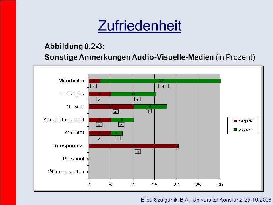Zufriedenheit Abbildung 8.2-3: Sonstige Anmerkungen Audio-Visuelle-Medien (in Prozent) Elisa Szulganik, B.A., Universität Konstanz, 29.10.2008