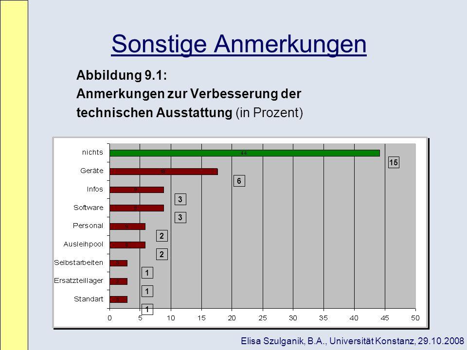 Sonstige Anmerkungen Abbildung 9.1: Anmerkungen zur Verbesserung der technischen Ausstattung (in Prozent) 15 6 3 3 2 2 1 1 1 Elisa Szulganik, B.A., Un