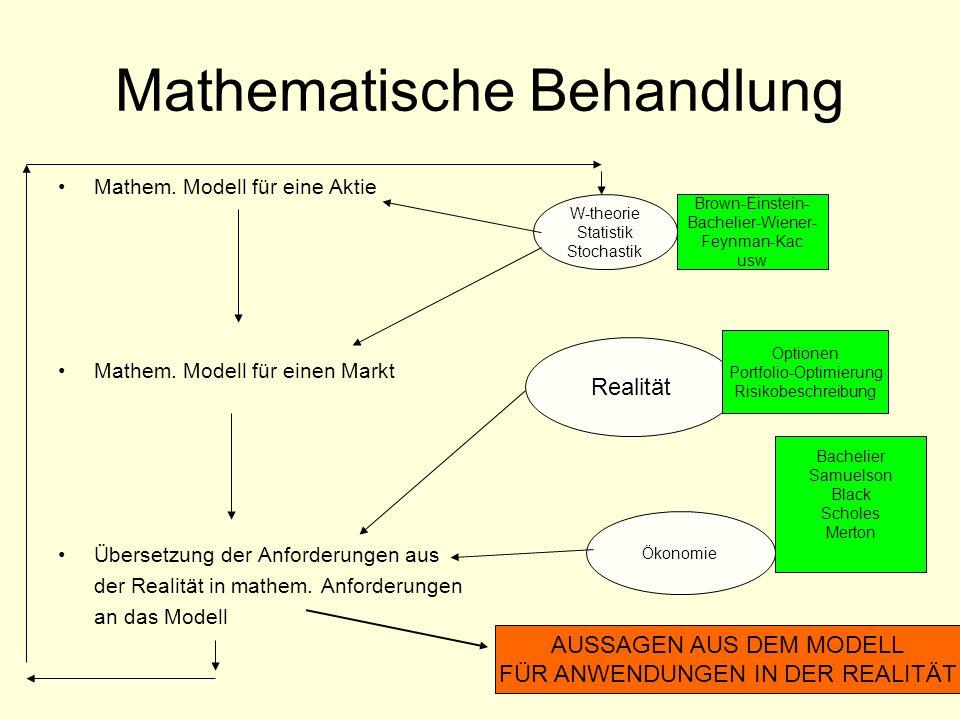 Mathematische Behandlung Mathem. Modell für eine Aktie Mathem. Modell für einen Markt Übersetzung der Anforderungen aus der Realität in mathem. Anford