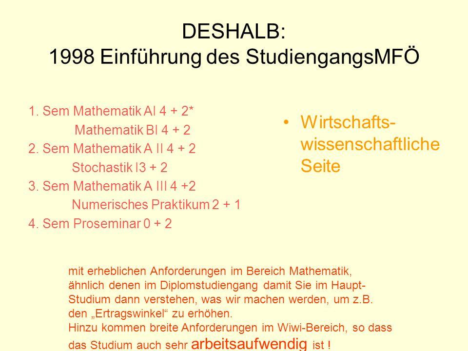DESHALB: 1998 Einführung des StudiengangsMFÖ 1. Sem Mathematik AI 4 + 2* Mathematik BI 4 + 2 2. Sem Mathematik A II 4 + 2 Stochastik I3 + 2 3. Sem Mat