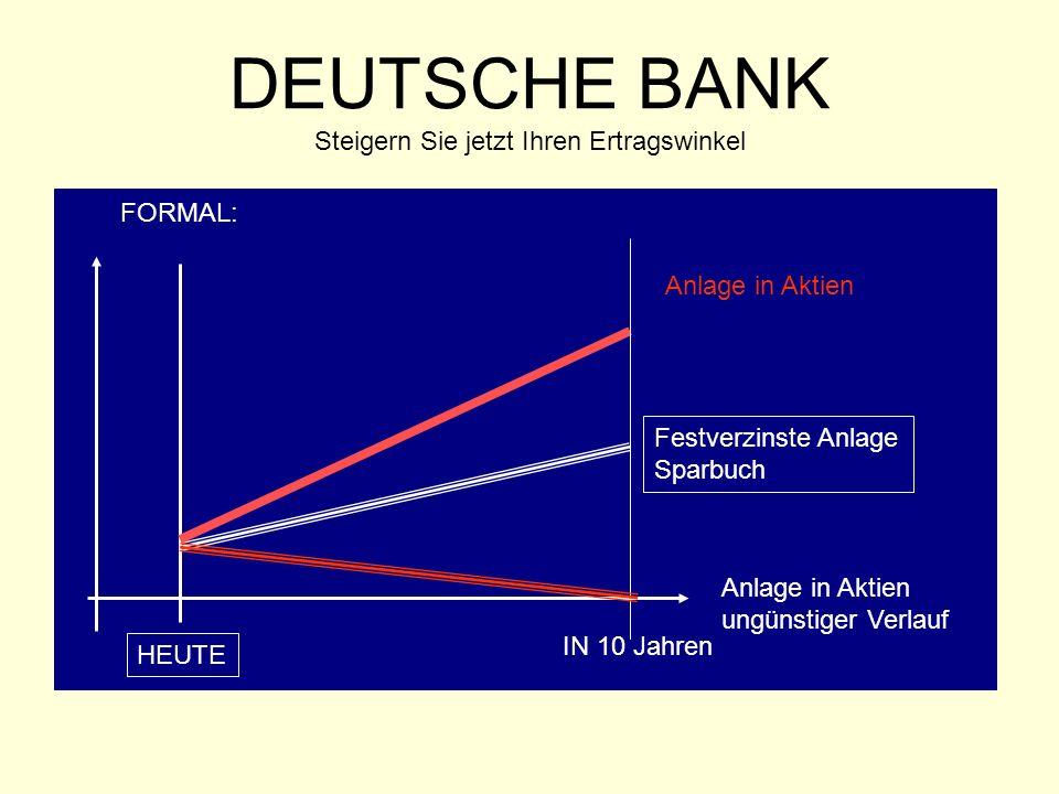 DEUTSCHE BANK Steigern Sie jetzt Ihren Ertragswinkel Festverzinste Anlage Sparbuch Anlage in Aktien HEUTE IN 10 Jahren Anlage in Aktien ungünstiger Verlauf FORMAL: