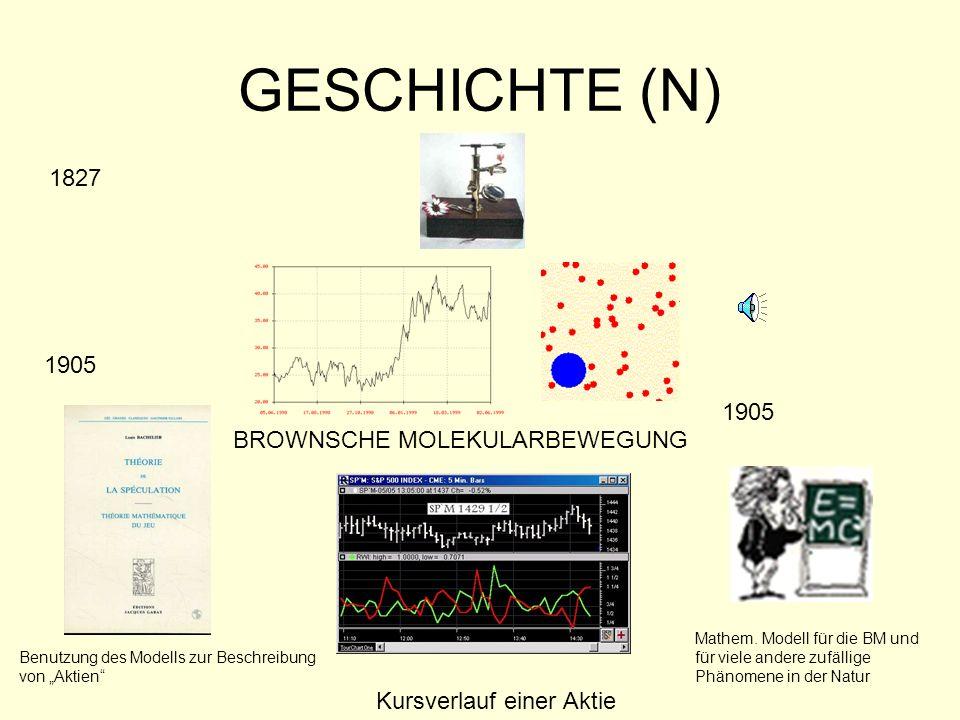 GESCHICHTE (N) 1997 NOBELPREIS AN MERTON/SCHOLES 100 Jahre Arbeit der Mathematiker und Physiker an dem mathematischen Modell: Einsteins Nobelpreise, Wiener, Itô, Feynman, Kac, … und nach 1970 fand man, dass die entwickelte STOCHASTISCHE ANALYSIS wie maßgeschneidert war für die zu behandelnden ökonomischen Modelle: