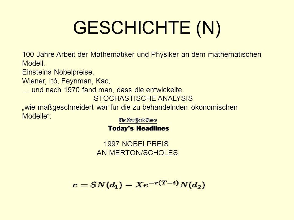 GESCHICHTE (N) 1997 NOBELPREIS AN MERTON/SCHOLES 100 Jahre Arbeit der Mathematiker und Physiker an dem mathematischen Modell: Einsteins Nobelpreise, W