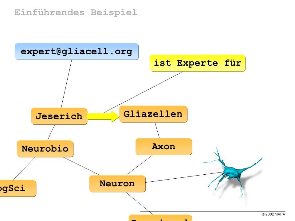 © 2002 MAPA Einführendes Beispiel HiWi Kommilitonen Uni CogSci Neurobio Tutor AI Geld Jeserich Neuron Ionenkanal Axon Gliazellen expert@gliacell.org ist Experte für