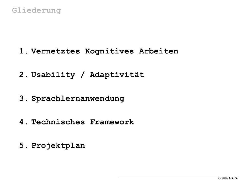 © 2002 MAPA Anwendung Wer wird Benutzer.