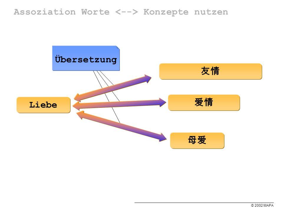 © 2002 MAPA Assoziation Worte Konzepte nutzen Liebe Übersetzung