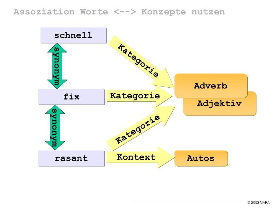 © 2002 MAPA Assoziation Worte Konzepte nutzen schnell fix rasant synonym Autos Kontext Kategorie Adjektiv Adverb