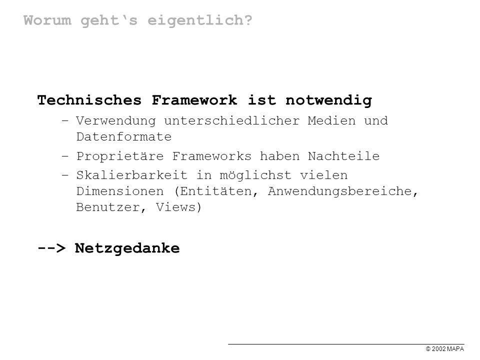 © 2002 MAPA Worum gehts eigentlich? Technisches Framework ist notwendig –Verwendung unterschiedlicher Medien und Datenformate –Proprietäre Frameworks