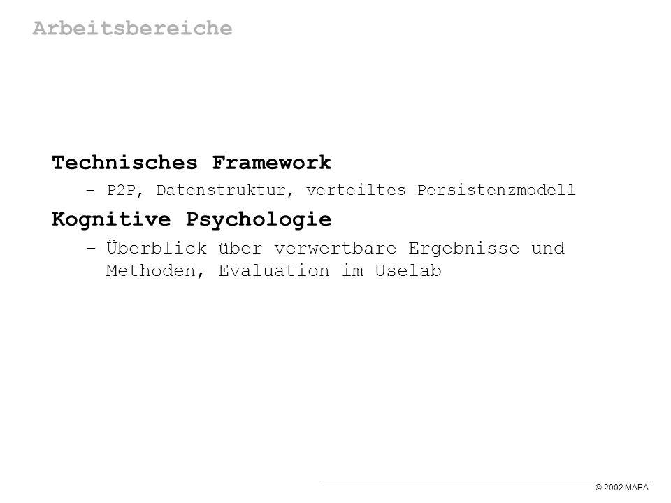 © 2002 MAPA Arbeitsbereiche Technisches Framework –P2P, Datenstruktur, verteiltes Persistenzmodell Kognitive Psychologie –Überblick über verwertbare Ergebnisse und Methoden, Evaluation im Uselab