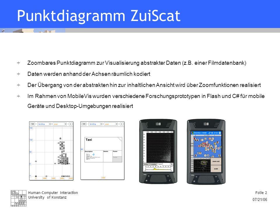 Human-Computer Interaction University of Konstanz Folie 2 07/21/06 Punktdiagramm ZuiScat + Zoombares Punktdiagramm zur Visualisierung abstrakter Daten