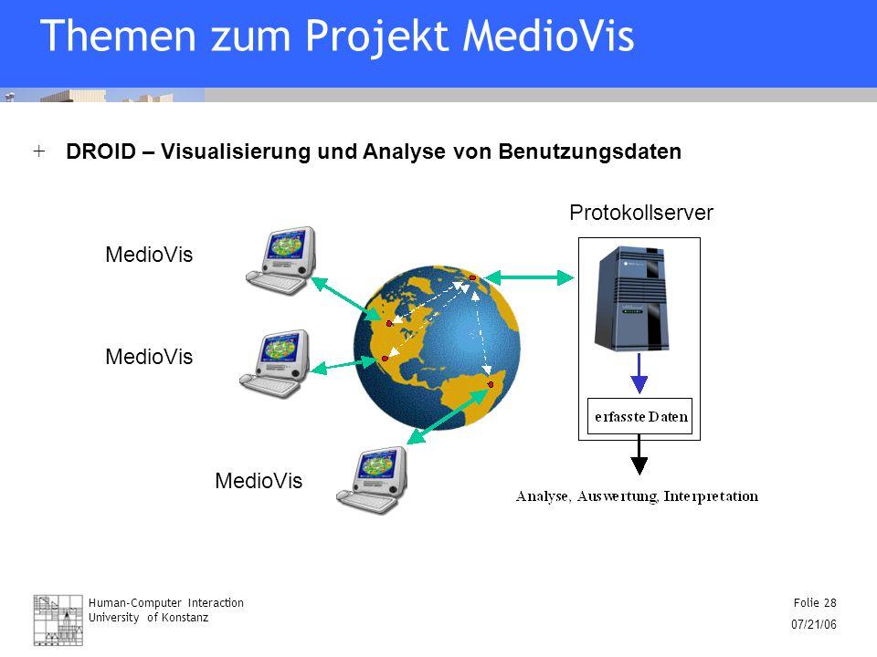 Human-Computer Interaction University of Konstanz Folie 28 07/21/06 + DROID – Visualisierung und Analyse von Benutzungsdaten MedioVis Protokollserver