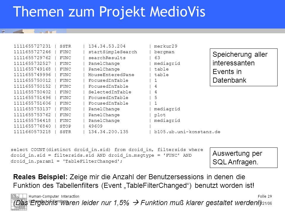 Human-Computer Interaction University of Konstanz Folie 29 07/21/06 Speicherung aller interessanten Events in Datenbank 1111655727231 | SSTR | 134.34.