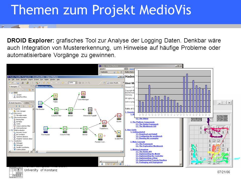 Human-Computer Interaction University of Konstanz Folie 30 07/21/06 DROID Explorer: grafisches Tool zur Analyse der Logging Daten. Denkbar wäre auch I
