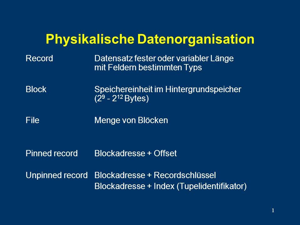 1 Physikalische Datenorganisation RecordDatensatz fester oder variabler Länge mit Feldern bestimmten Typs BlockSpeichereinheit im Hintergrundspeicher (2 9 - 2 12 Bytes) FileMenge von Blöcken Pinned recordBlockadresse + Offset Unpinned recordBlockadresse + Recordschlüssel Blockadresse + Index (Tupelidentifikator)