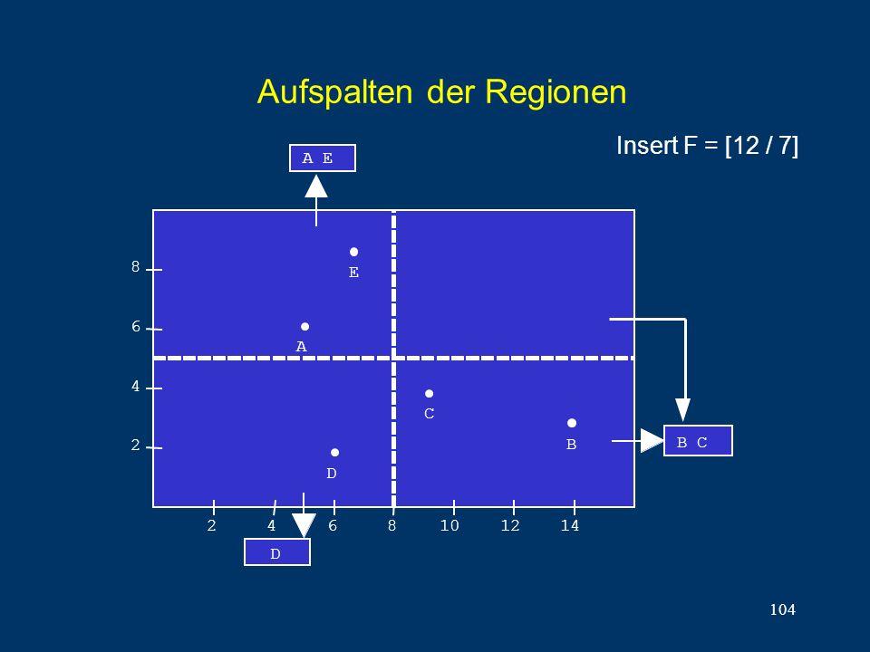 104 Aufspalten der Regionen Insert F = [12 / 7]