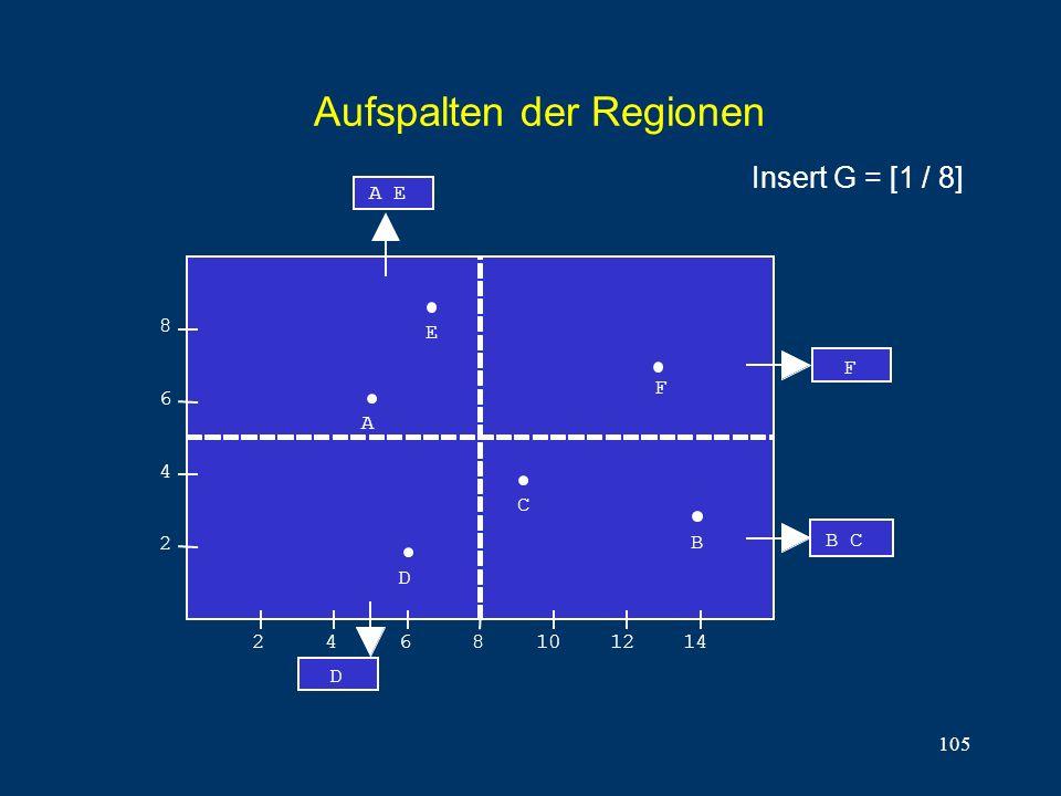 105 Aufspalten der Regionen Insert G = [1 / 8]