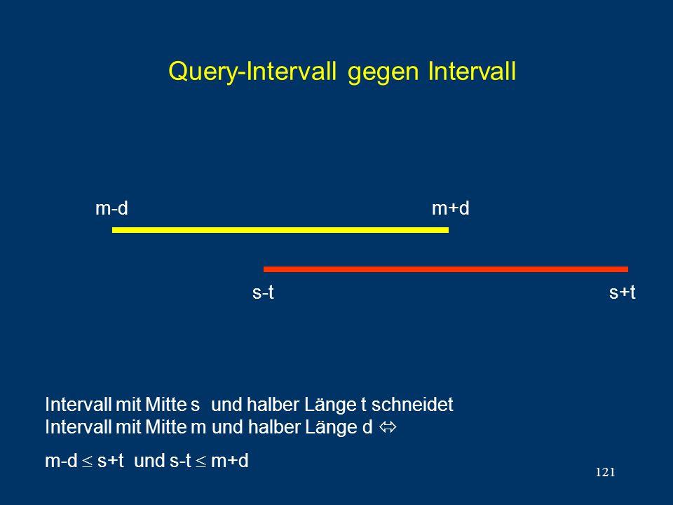 121 Query-Intervall gegen Intervall Intervall mit Mitte s und halber Länge t schneidet Intervall mit Mitte m und halber Länge d m-d s+t und s-t m+d m-dm+d s+ts-t