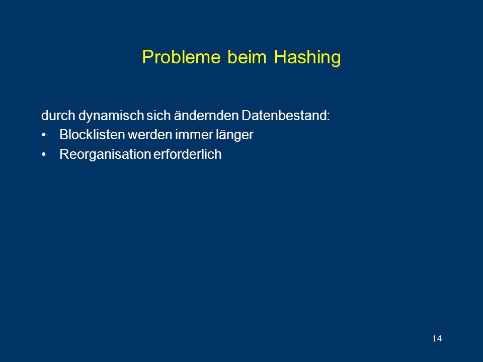 14 Probleme beim Hashing durch dynamisch sich ändernden Datenbestand: Blocklisten werden immer länger Reorganisation erforderlich