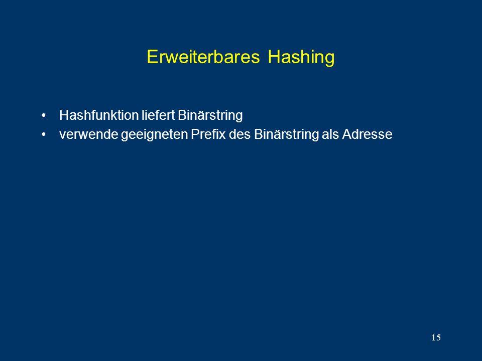 15 Erweiterbares Hashing Hashfunktion liefert Binärstring verwende geeigneten Prefix des Binärstring als Adresse