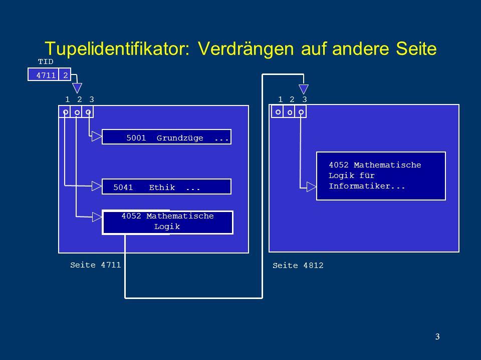 94 Grid File Alternative zu fester Gittergröße 1981 vorgestellt von Hinrichs & Nievergelt 2-Platten-Zugriffsgarantie Bei k-dimensionalen Tupeln: k Skalen zum Einstieg ins Grid-Directory (im Hauptspeicher) Grid Directory zum Finden der Bucket-Nr.