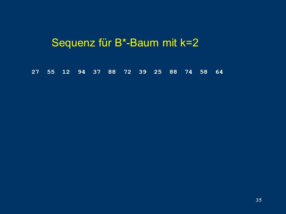 35 27 55 12 94 37 88 72 39 25 88 74 58 64 Sequenz für B*-Baum mit k=2