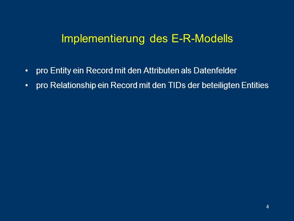 4 Implementierung des E-R-Modells pro Entity ein Record mit den Attributen als Datenfelder pro Relationship ein Record mit den TIDs der beteiligten Entities