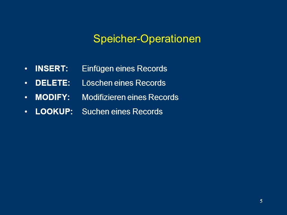 5 INSERT: Einfügen eines Records DELETE: Löschen eines Records MODIFY: Modifizieren eines Records LOOKUP: Suchen eines Records Speicher-Operationen