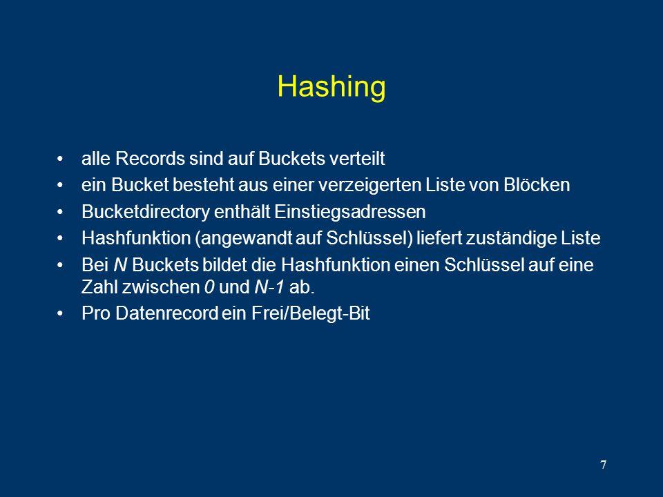 7 Hashing alle Records sind auf Buckets verteilt ein Bucket besteht aus einer verzeigerten Liste von Blöcken Bucketdirectory enthält Einstiegsadressen Hashfunktion (angewandt auf Schlüssel) liefert zuständige Liste Bei N Buckets bildet die Hashfunktion einen Schlüssel auf eine Zahl zwischen 0 und N-1 ab.