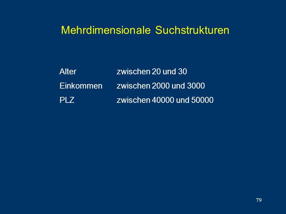 79 Mehrdimensionale Suchstrukturen Alterzwischen 20 und 30 Einkommenzwischen 2000 und 3000 PLZzwischen 40000 und 50000