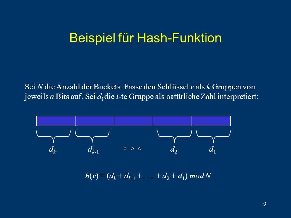 9 Beispiel für Hash-Funktion Sei N die Anzahl der Buckets. Fasse den Schlüssel v als k Gruppen von jeweils n Bits auf. Sei d i die i-te Gruppe als nat