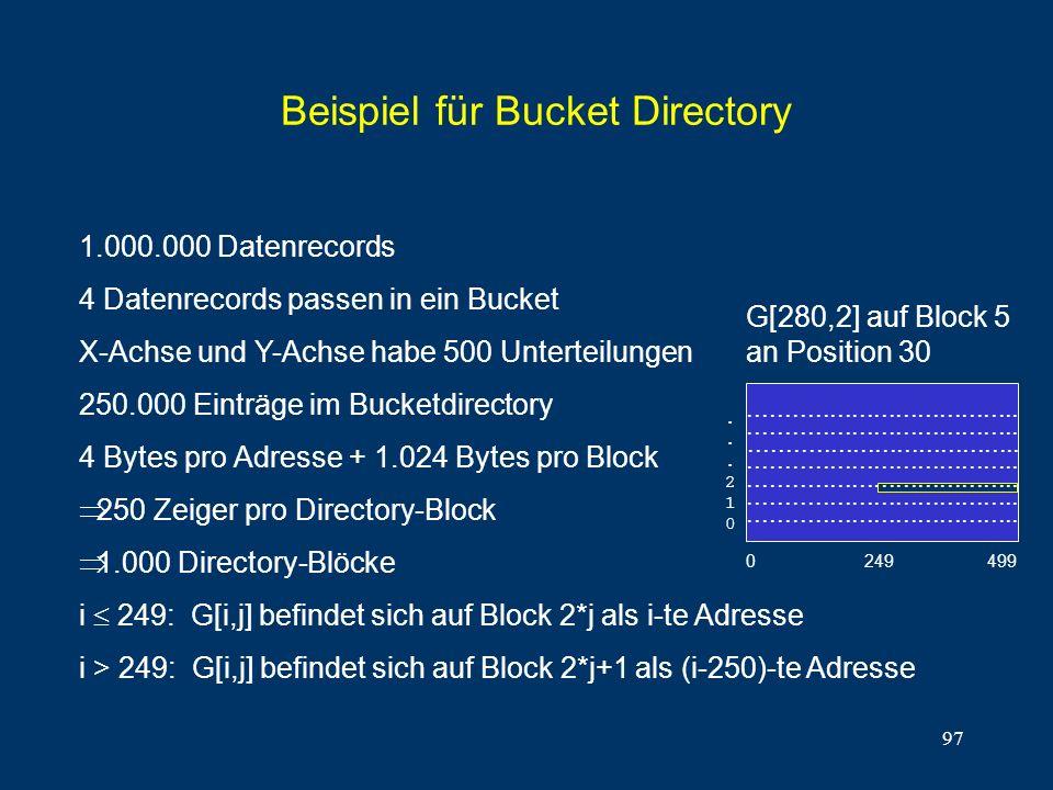 97 1.000.000 Datenrecords 4 Datenrecords passen in ein Bucket X-Achse und Y-Achse habe 500 Unterteilungen 250.000 Einträge im Bucketdirectory 4 Bytes pro Adresse + 1.024 Bytes pro Block 250 Zeiger pro Directory-Block 1.000 Directory-Blöcke i 249: G[i,j] befindet sich auf Block 2*j als i-te Adresse i > 249: G[i,j] befindet sich auf Block 2*j+1 als (i-250)-te Adresse Beispiel für Bucket Directory.....................................